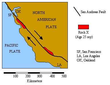 1 what two plates are separated by the san andreas fault