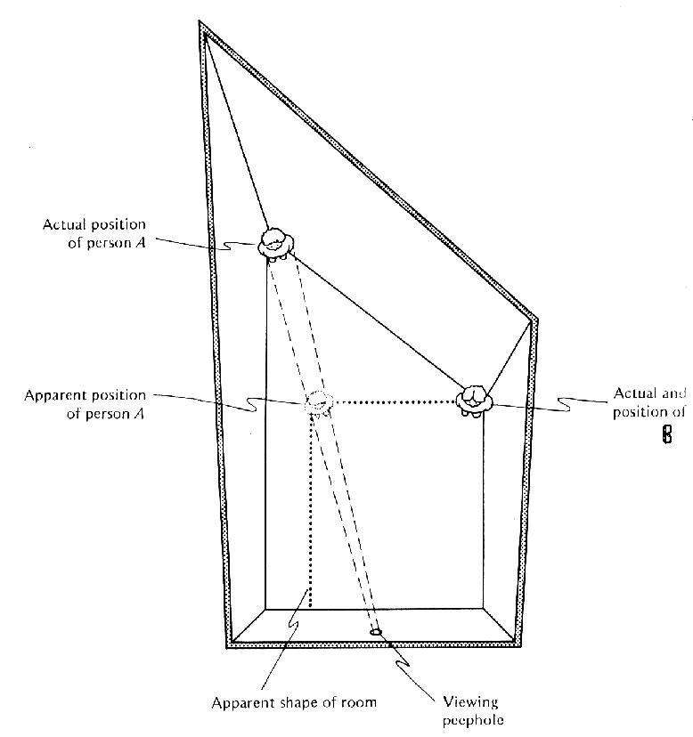 Ames Room Diagram